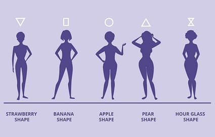 waist shapes
